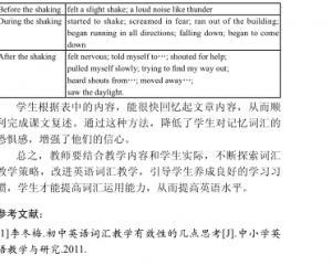 初中英语词汇教学的策略
