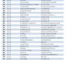 2019-2020年南大核心 2